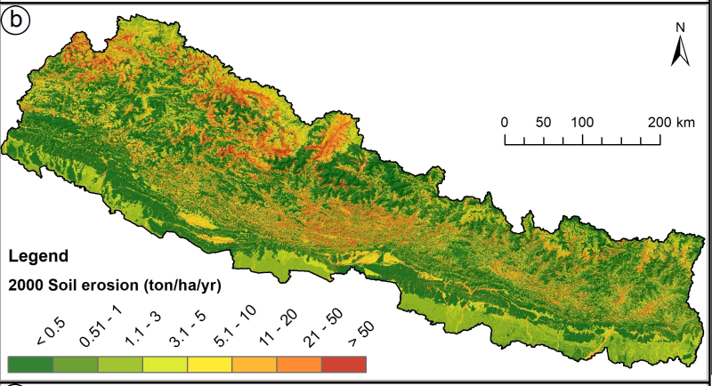Soil loss in Nepal 2000