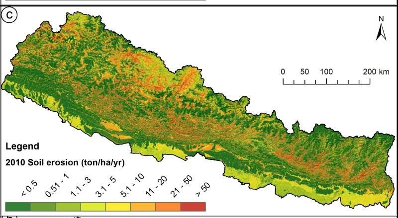 Soil loss in Nepal 2010